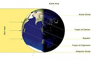 solstice3